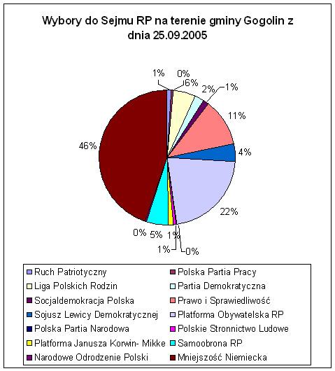 Sejm RP.jpeg