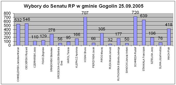Senat RP.jpeg
