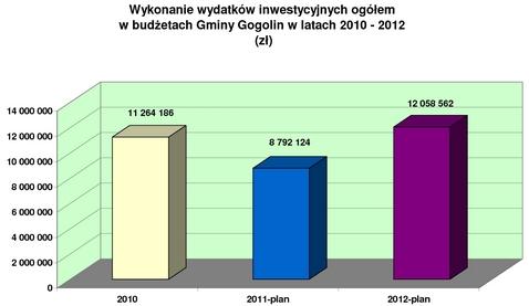 Inwestycje_2010-2012_plan.jpeg
